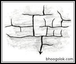 আয়তক্ষেত্ররূপী বা আয়তাকার জলনির্গম প্রণালী (Rectangular Drainage Pattern)